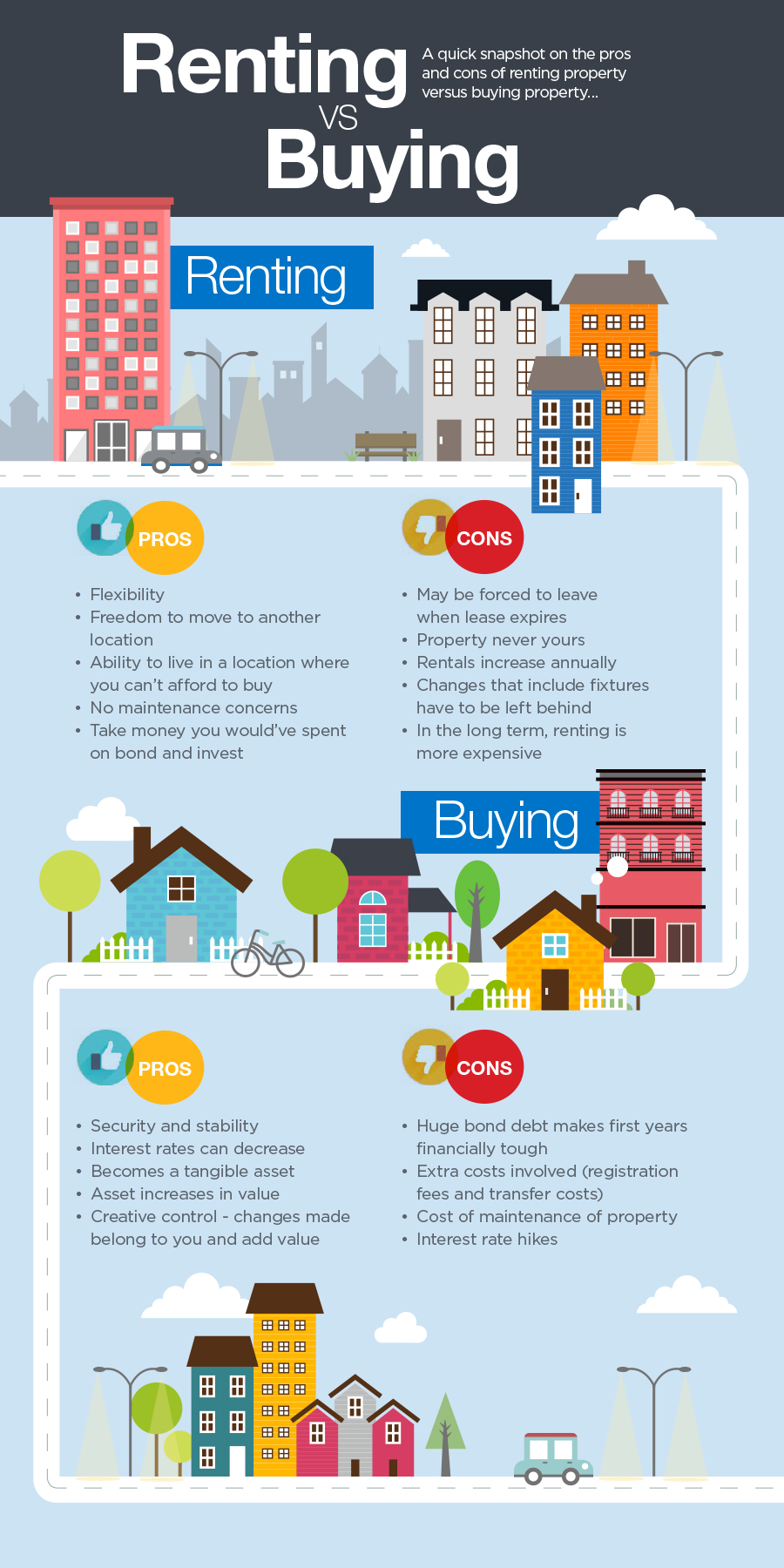 Renting an apartment vs buying a house 28 images Benefits of buying an apartment