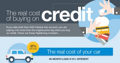 The real cost of buying on credit